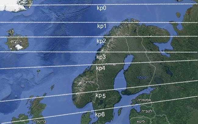 מדד KP של הזוהר הצפוני